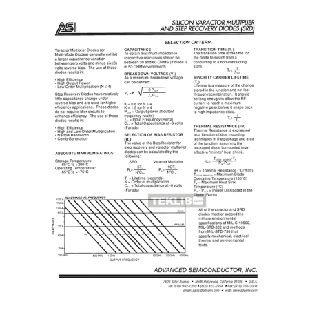 1N5155 Advanced Semiconductor Varactor Multiplier Diode Data Sheet